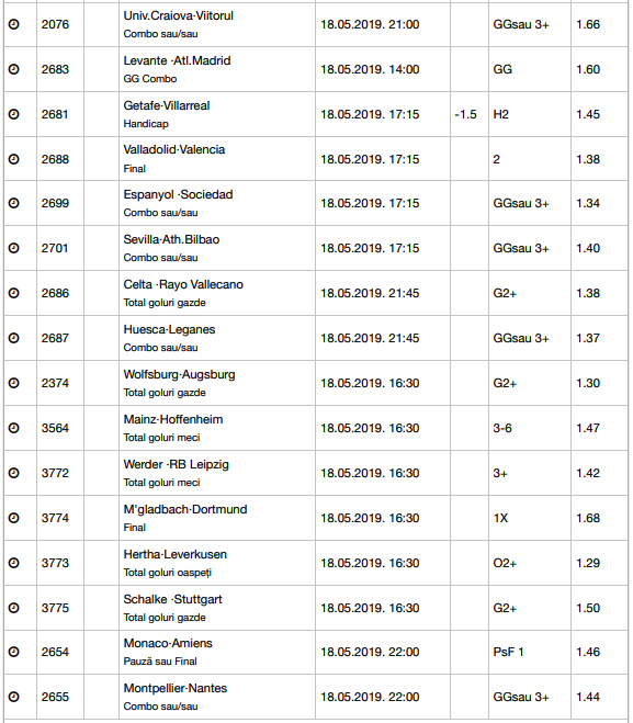 30 ponturi fotbal 18.05.2019 pentru biletul zilei