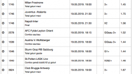 30 ponturi fotbal 19.05.2019 pentru biletul zilei