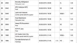 25 ponturi fotbal 20.05.2019 pentru biletul zilei