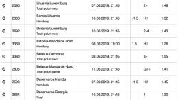 30 ponturi din preliminariile Euro 2020 - 07.06-11.06.2019