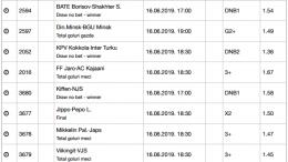 30 ponturi fotbal 16.06.2019 pentru biletul zilei