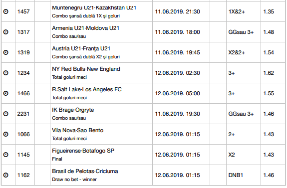 25 ponturi fotbal 11.06.2019 pentru biletul zilei