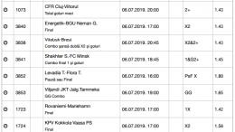 30 ponturi fotbal 06.07.2019 pentru biletul zilei