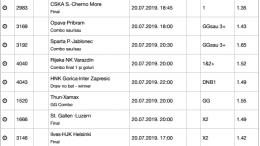 30 ponturi fotbal 20.07.2019 pentru biletul zilei - Europa League