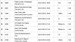 30 ponturi fotbal 05.07.2019 pentru biletul zilei
