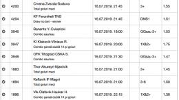25 ponturi fotbal 16.07.2019 pentru biletul zilei