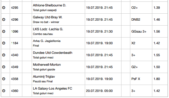 25 ponturi fotbal 19.07.2019 pentru biletul zilei