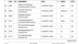 Biletul Zilei Pariuri 21.08.2019 - cota 10