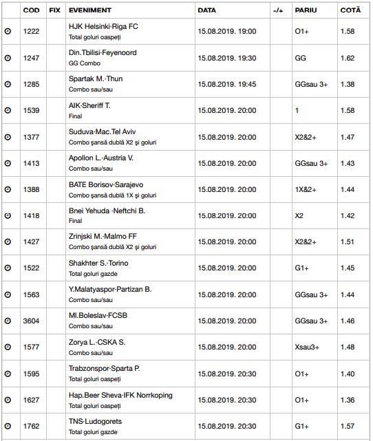 30 ponturi fotbal 15.08.2019 pentru biletul zilei - Europa League