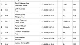 30 ponturi fotbal 21.08.2019 pentru biletul zilei