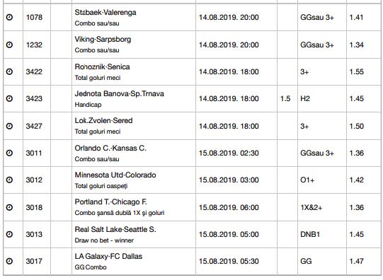 25 ponturi fotbal 14.08.2019 pentru biletul zilei