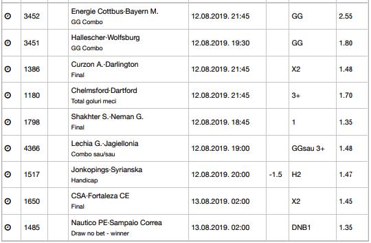 25 ponturi fotbal 12.08.2019 pentru biletul zilei