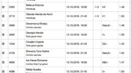 30 ponturi din preliminariile Euro 2020 - 10.10-14.10.2019