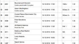 30 ponturi fotbal 19.10.2019 pentru biletul zilei