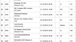 25 ponturi fotbal 21.10.2019 pentru biletul zilei