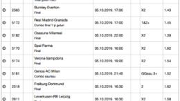 30 ponturi fotbal 05.10.2019 pentru biletul zilei