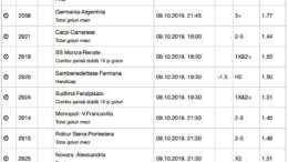 20 ponturi fotbal 09.010.2019 pentru biletul zilei