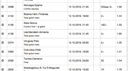 30 ponturi fotbal 12.10.2019 pentru biletul zilei