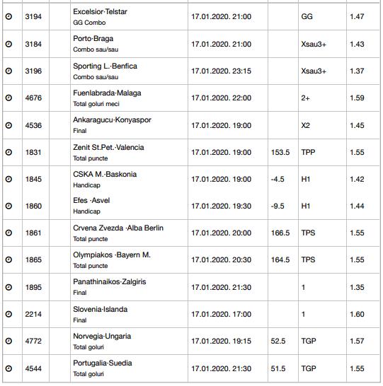 30 ponturi fotbal 17.01.2020 pentru biletul zilei
