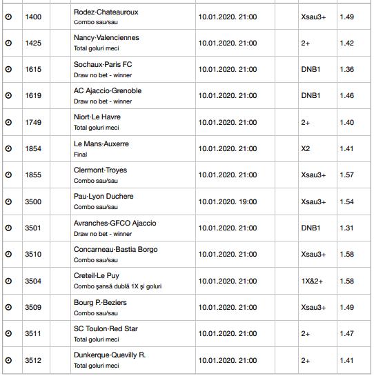 30 ponturi fotbal 10.01.2020 pentru biletul zilei