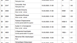 30 ponturi fotbal 15.03.2020 pentru biletul zilei