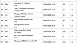 20 ponturi fotbal 18.04.2020 pentru biletul zilei