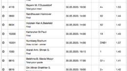 30 ponturi fotbal 30.05.2020 pentru biletul zilei