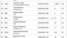 30 ponturi fotbal 29.06.2020 pentru biletul zilei