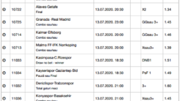 30 ponturi fotbal 13.07.2020 pentru biletul zilei
