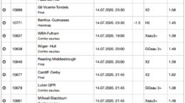 30 ponturi fotbal 14.07.2020 pentru biletul zilei