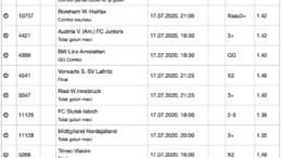30 ponturi fotbal 17.07.2020 pentru biletul zilei
