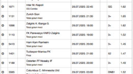 20 ponturi fotbal 28.07.2020 pentru biletul zilei