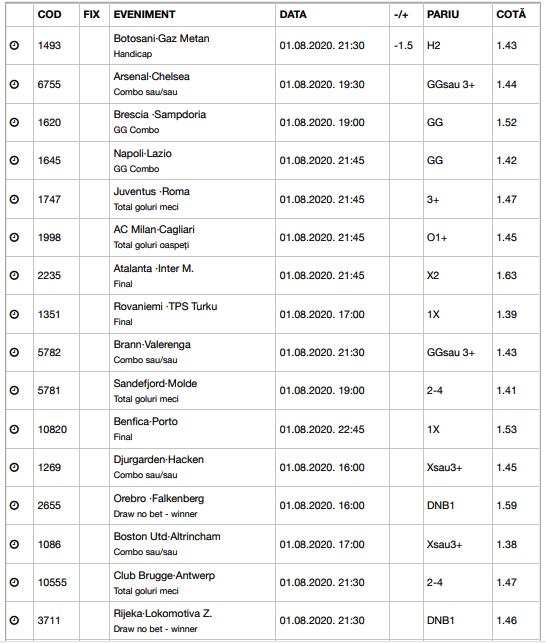 30 ponturi fotbal 01.08.2020 pentru biletul zilei