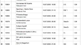 25 ponturi fotbal 10.07.2020 pentru biletul zilei