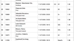 30 ponturi fotbal 11.07.2020 pentru biletul zilei