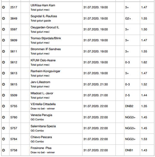 30 ponturi fotbal 31.07.2020 pentru biletul zilei