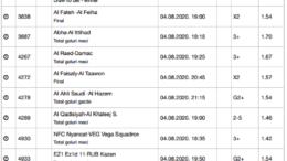 25 ponturi fotbal 04.08.2020 pentru biletul zilei