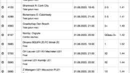 30 ponturi fotbal 31.08.2020 pentru biletul zilei