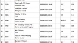 20 ponturi fotbal 06.08.2020 pentru biletul zilei
