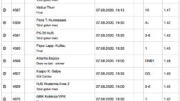 25 ponturi fotbal 07.08.2020 pentru biletul zilei