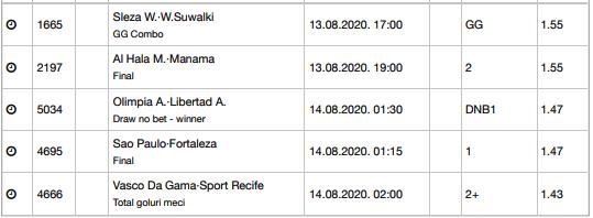 20 ponturi fotbal 13.08.2020 pentru biletul zilei