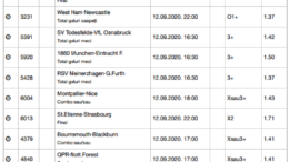 30 ponturi fotbal 12.09.2020 pentru biletul zilei