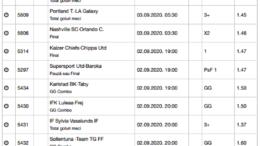 30 ponturi fotbal 02.09.2020 pentru biletul zilei