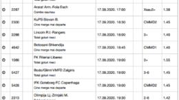 30 ponturi fotbal 17.09.2020 pentru biletul zilei - Europa League