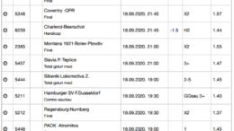 30 ponturi fotbal 18.09.2020 pentru biletul zilei