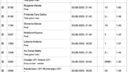 25 ponturi fotbal 03.09.2020 pentru biletul zilei