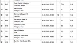 30 ponturi fotbal 30.09.2020 pentru biletul zilei