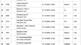 30 ponturi fotbal 01.10.2020 pentru biletul zilei
