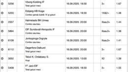30 ponturi fotbal 16.09.2020 pentru biletul zilei