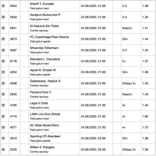 30 ponturi fotbal 24.09.2020 pentru biletul zilei - Europa League